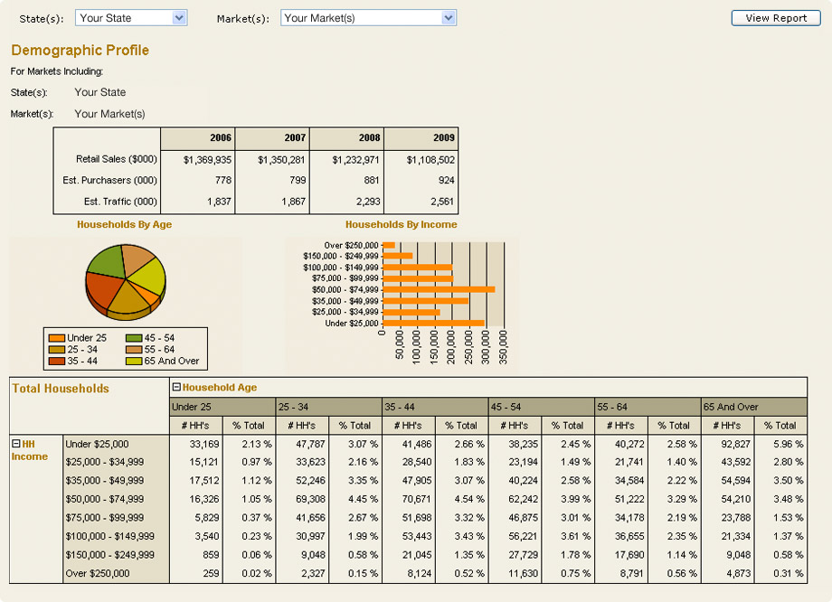 samsung marketing strategy pdf free download