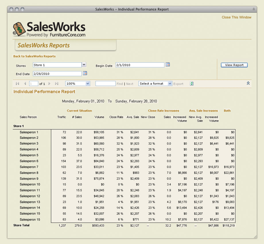 SalesWorks<sup>&copy;</sup> | FurnitureCore