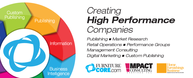 High Performance Companies